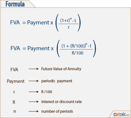 Present value of an annuity formula equation alternative