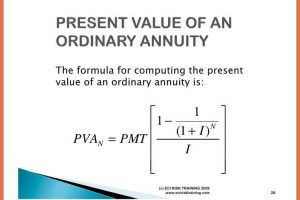 annuity formula present value of an annuity formula time ideal money part cb