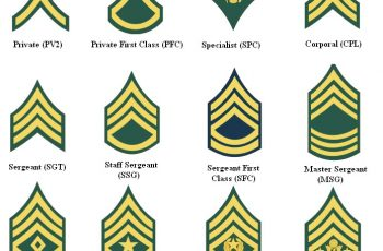 army ranks usa enlisted