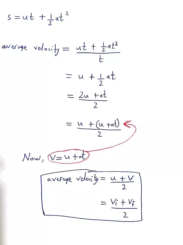 Why is the average velocity formula used in acceleration (Vf+Vi)/2