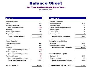 interim balance sheet template Coles.thecolossus.co