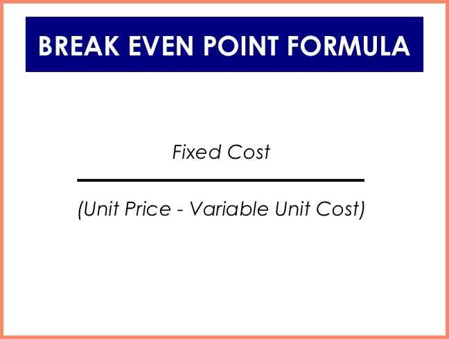 Break Even Formula.break Even Analysis 3 638.?cb=1352528928