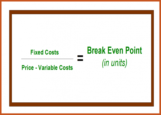 Contribution Margin and Break even Point in Units | AccountingCoach