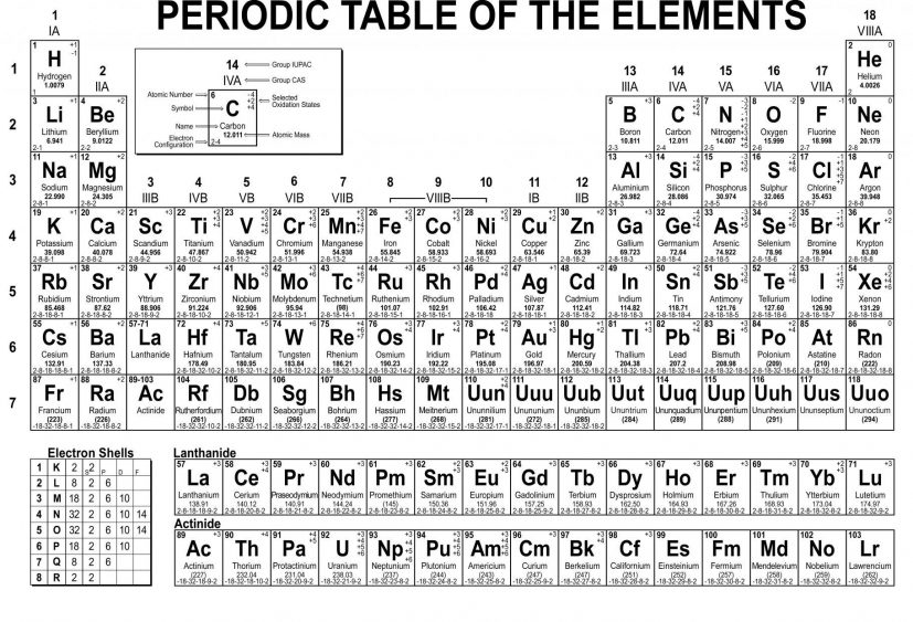 Periodic Table Regents Best Table Periodic Chemistry New Periodic
