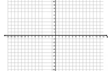 coordinate grid original