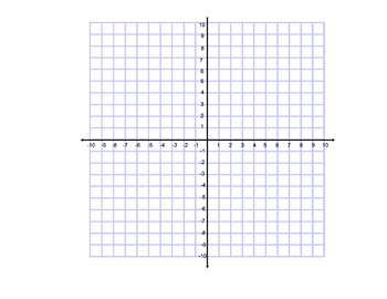 8.1 Drawing Shapes on a Coordinate Grid Gruending Math 6