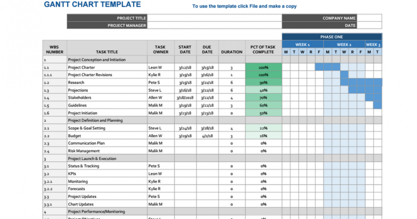 GANTT CHART TEMPLATE Google Sheets