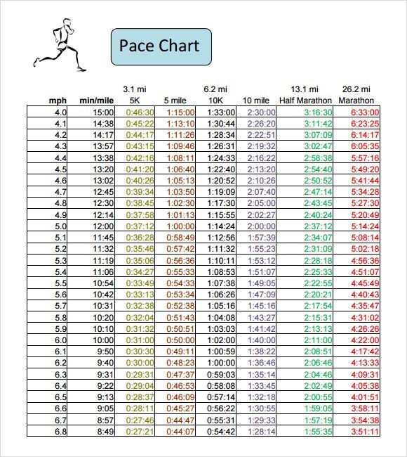 Sample Half Marathon Pace Chart 6+ Documents in PDF