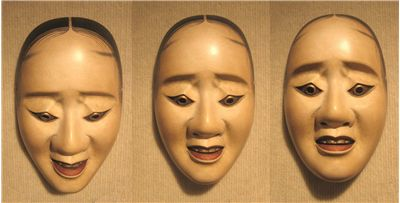 Noh Mask Meaning and Types of Noh Masks