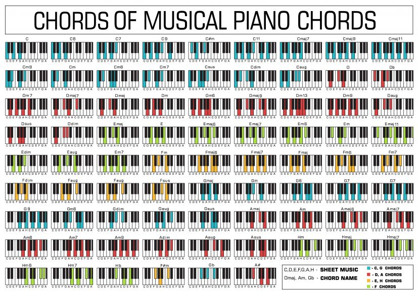 pianochordchart1.