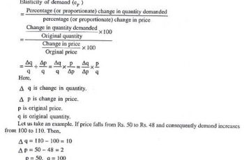 price elasticity of demand formula clip image