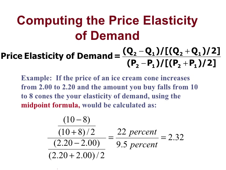 Economics Tutorial: Calculating Elasticity of Demand and Supply