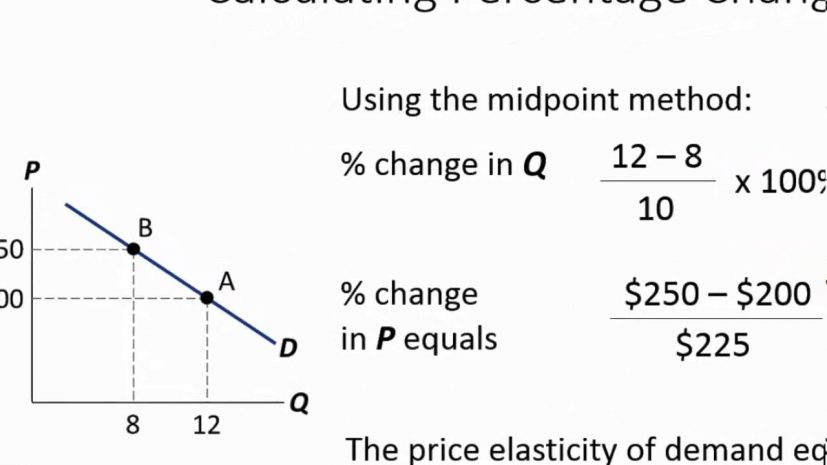 Elasticity 4. Price Elasticity of Demand Elasticity