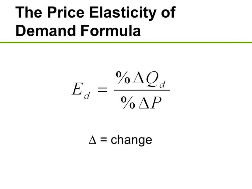 Elasticity's of Demand: Price, Income and Cross Elasticity of Demand