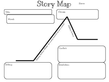 Basic Story Map Graphic Organizer by Michael Morrell | TpT