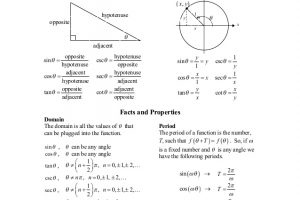 trig identities cheat sheet trig cheat sheet
