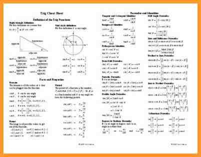 TRIG IDENTITIES CHEAT SHEET | letter format mail