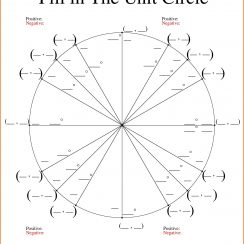 unit circle chart unit circle printable unit circle chart blank unit circle chart printable fill in the unit circle worksheet hpjduu clipart