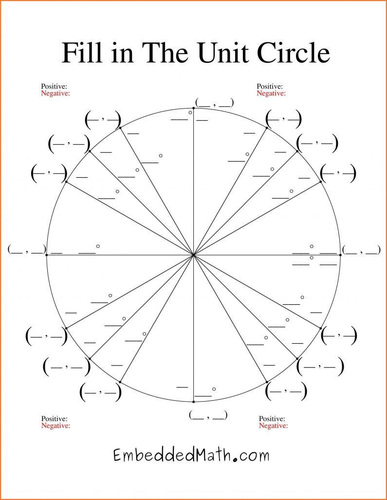 Unit circle chart optional photos sin cos tan table – cruzrich