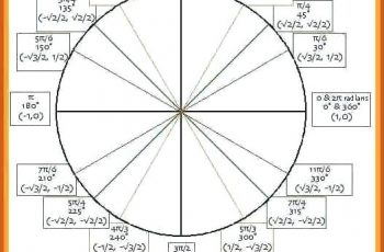 unit circle with tangent unit circle template unit circle with tangent snap unit circle with tangent tangents values shot excellent unit circle printable pdf