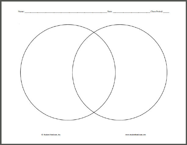 Venn Diagrams Free Printable Graphic Organizers | Student Handouts