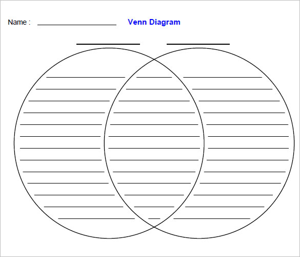 image of venn diagram Ideal.vistalist.co