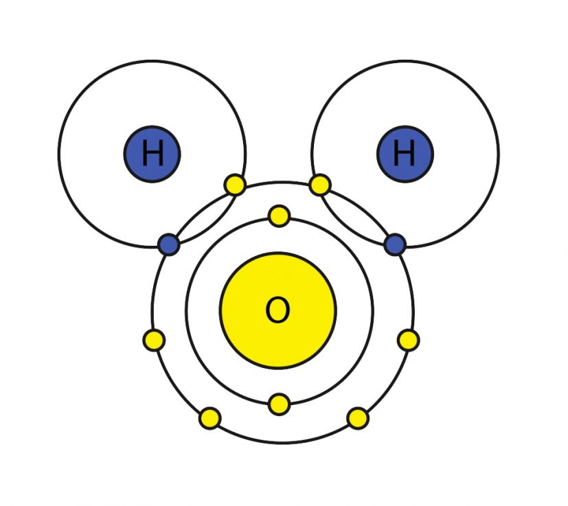 Water molecule structure