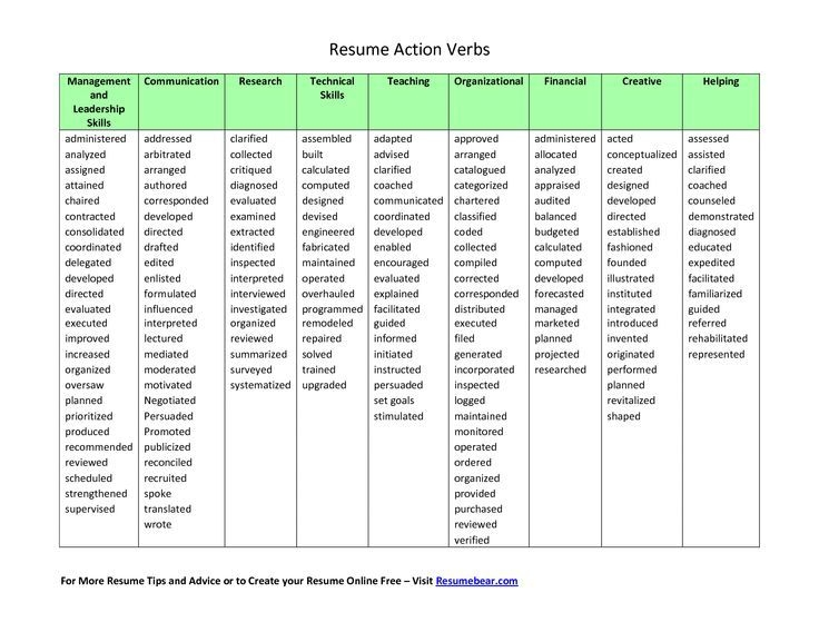 Active Verbs: Definition & Examples Video & Lesson Transcript