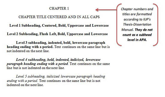APA Sixth Edition Subtitle Levels   Writing Your Thesis or