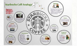 cell analogy project ideas   Incep.imagine ex.co