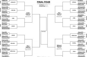 college basketball bracket aacc preview