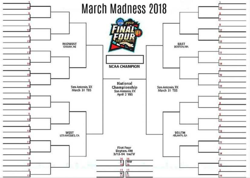 Print your NCAA college basketball bracket online for March