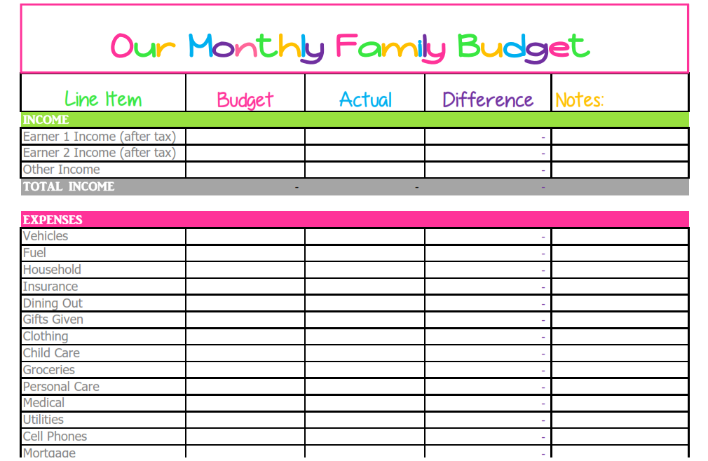 free budget template download Incep.imagine ex.co