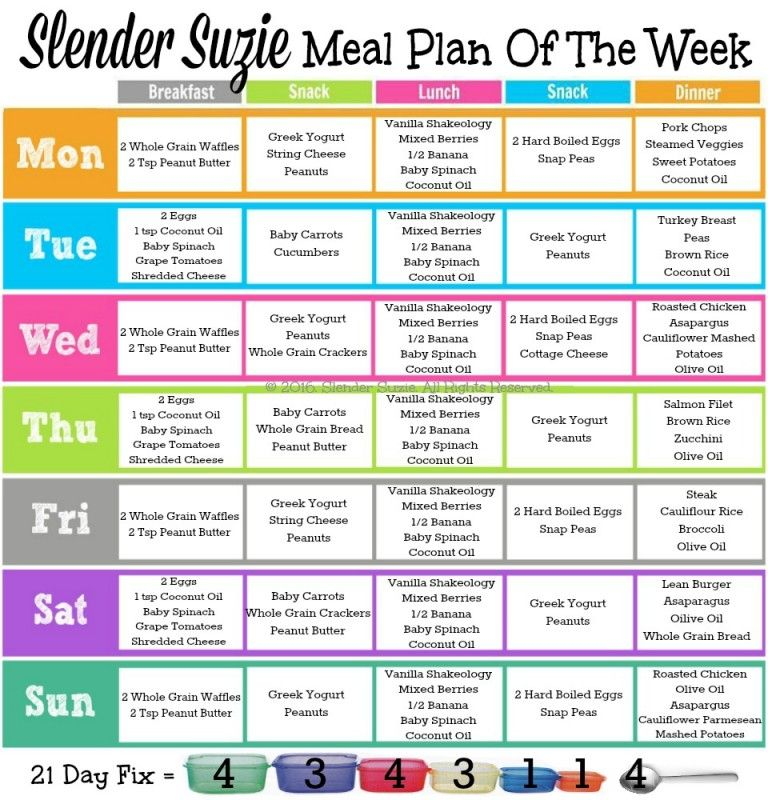healthy weekly meal plans Incep.imagine ex.co