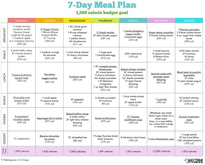 healthy menu planner Incep.imagine ex.co