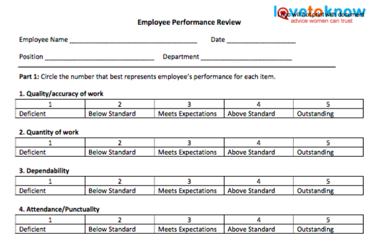 Employee Performance Review Form (Short) Office Templates