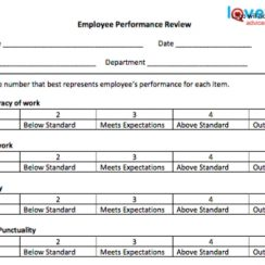 performance review template fabulous free employee performance review templates uptick intended for employee review template