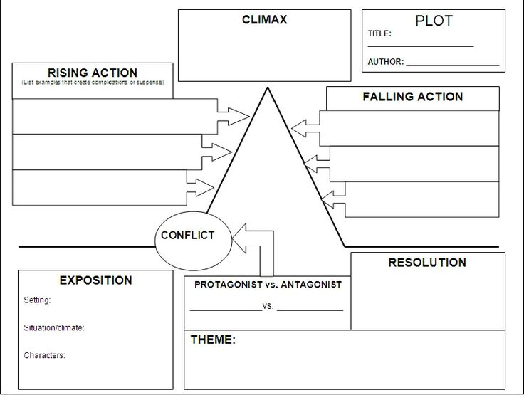 Plot Diagram Template Free Word, Excel Documents Download | Free
