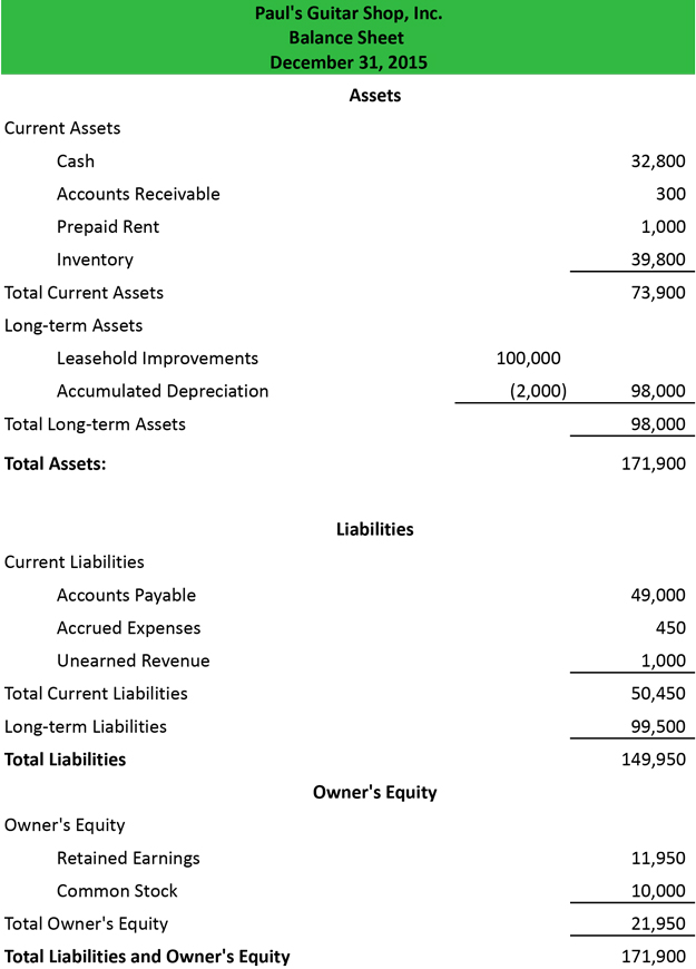 balance sheet sample Incep.imagine ex.co