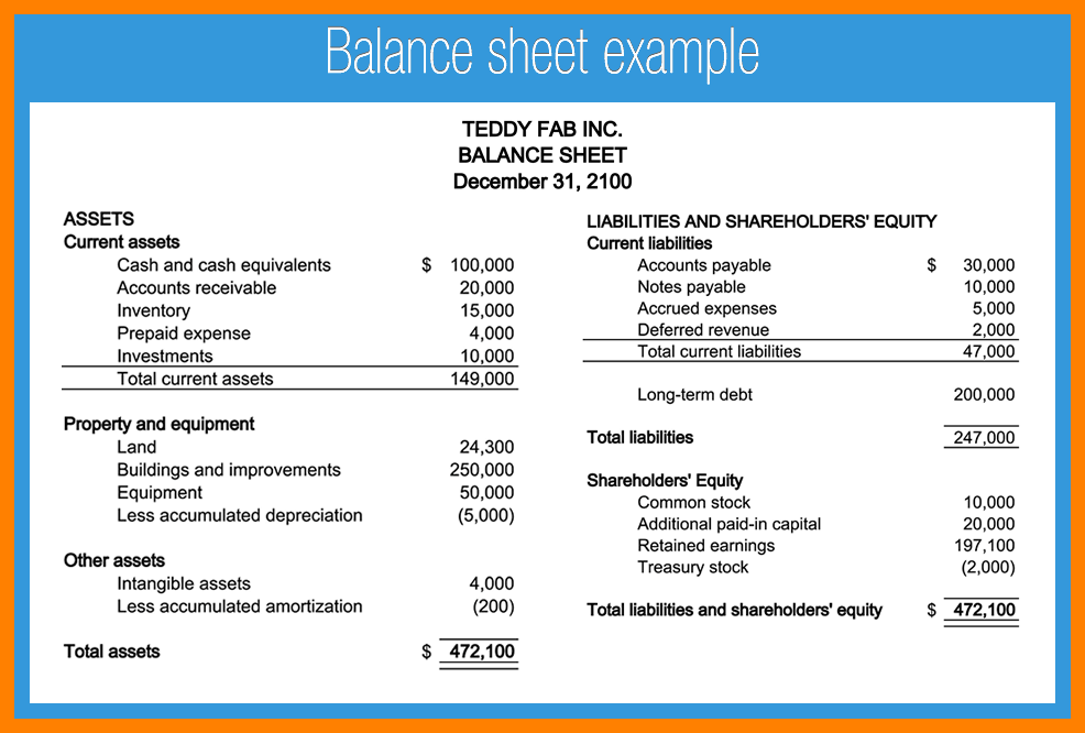 8+ example balance sheets | gcsemaths revision