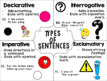 Types of Sentences Reference Poster by Primary Scholars | TpT