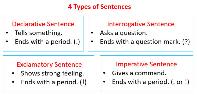 Types of Sentences (examples, songs, videos)