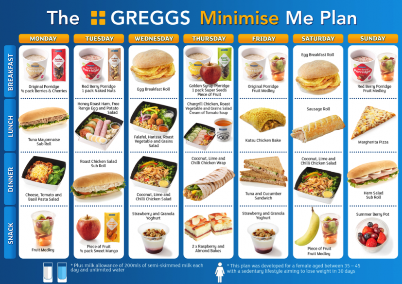 Greggs has released a 30 day summer diet plan, as if you needed