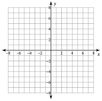 Algebra: Drawing Graphs (graphing) blank graph HANDOUT by ALFER