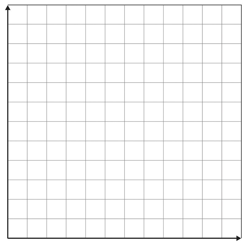 Blank Graph Template – 20+ Free Printable PSD, Vector EPS, AI