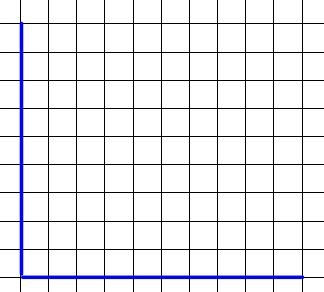 Blank Graph Paper Quadrant 1 | Printables and Menu