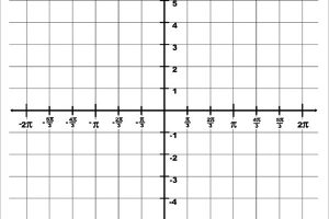 blank graph sample blank graph paper free documents in pdfwww luxuryroomdecor com