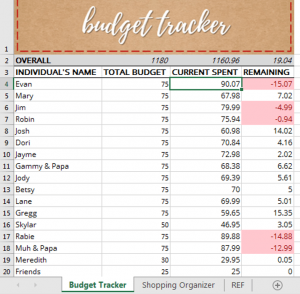 Holiday Shopping List & Budget Tracker All in One! • Our Home on