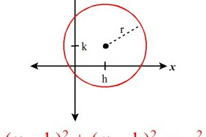 circle equation circle