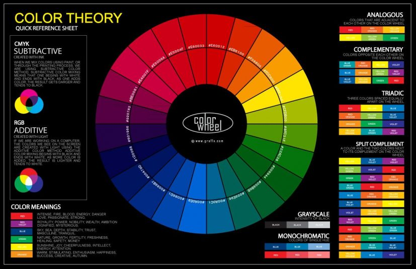 Color Wheel Chart Names Learn Basics Colour Theory Know Home